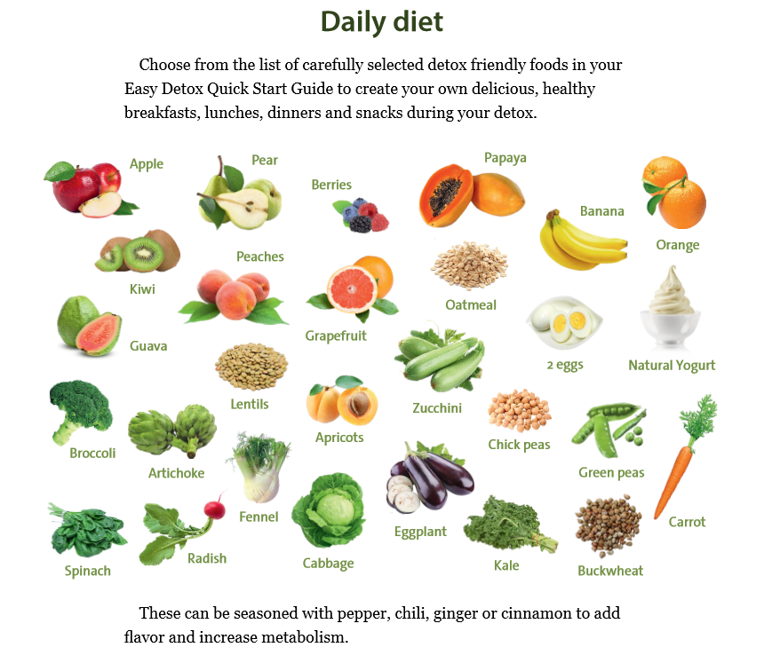 Detox Diet - CHAT WITH DETOX EXPERT NOW! | Premium Detox
