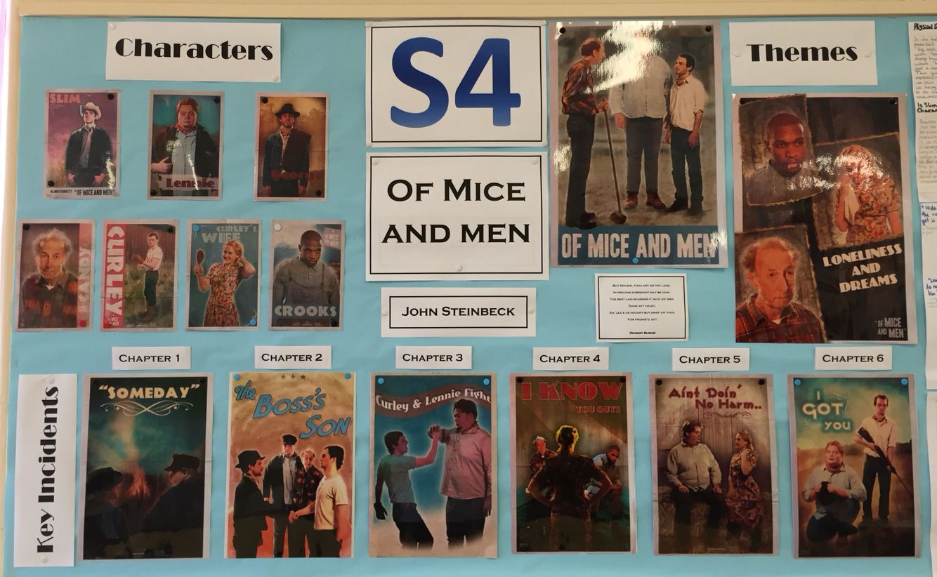 Of Mice And Men Display Of Mice And Men Men Character