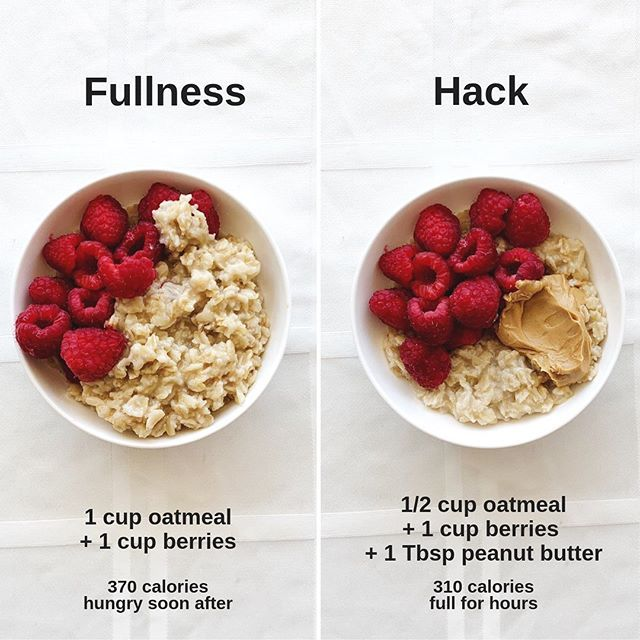 Build a Filling Breakfast — The College Nutritionist