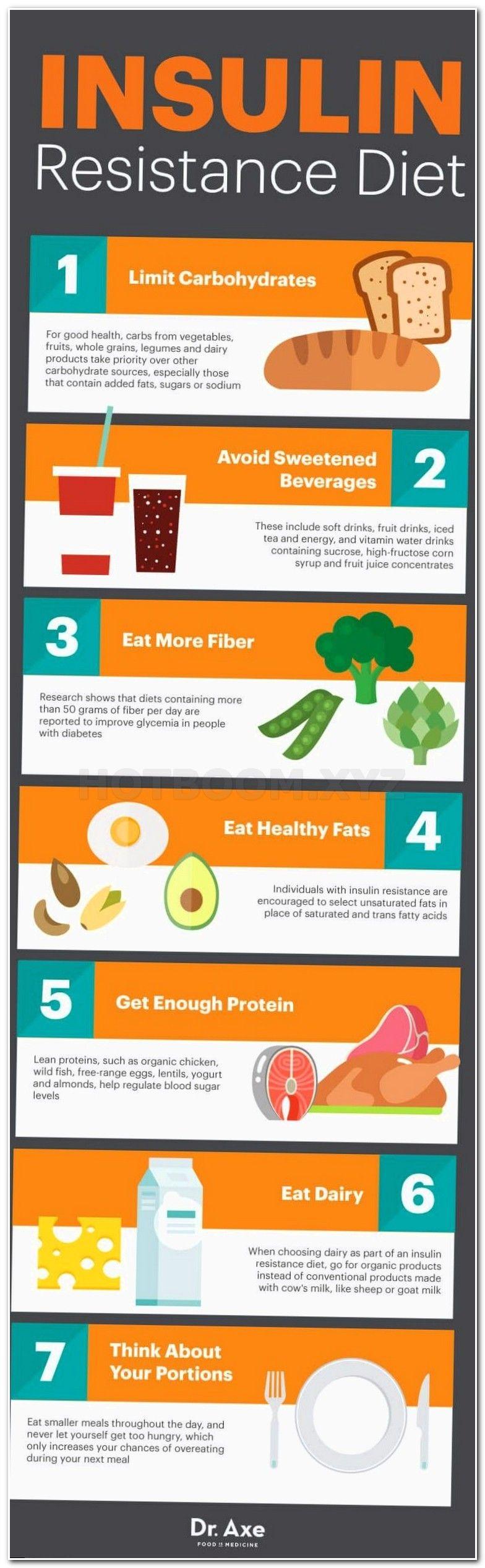 no carbs no sugar diet weight loss