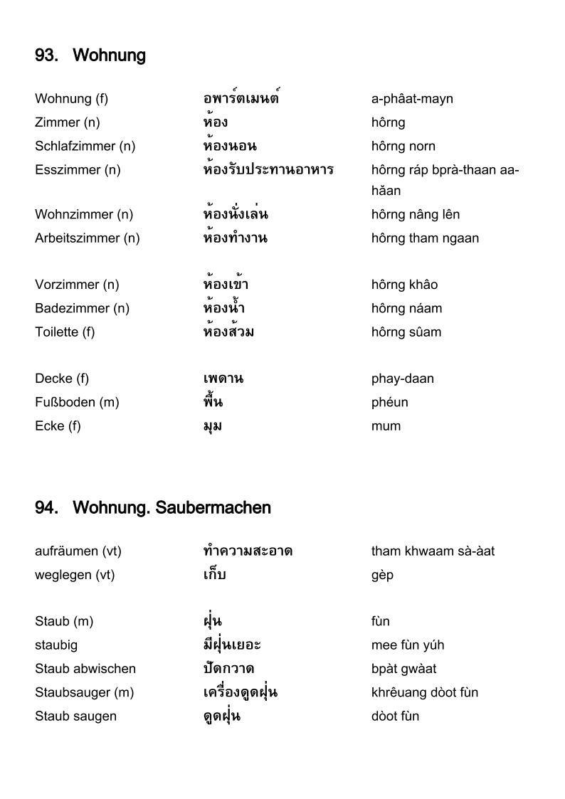 Wortschatz Deutsch Thailandisch Wohnung Wortschatz Thailandisch Vokabeln