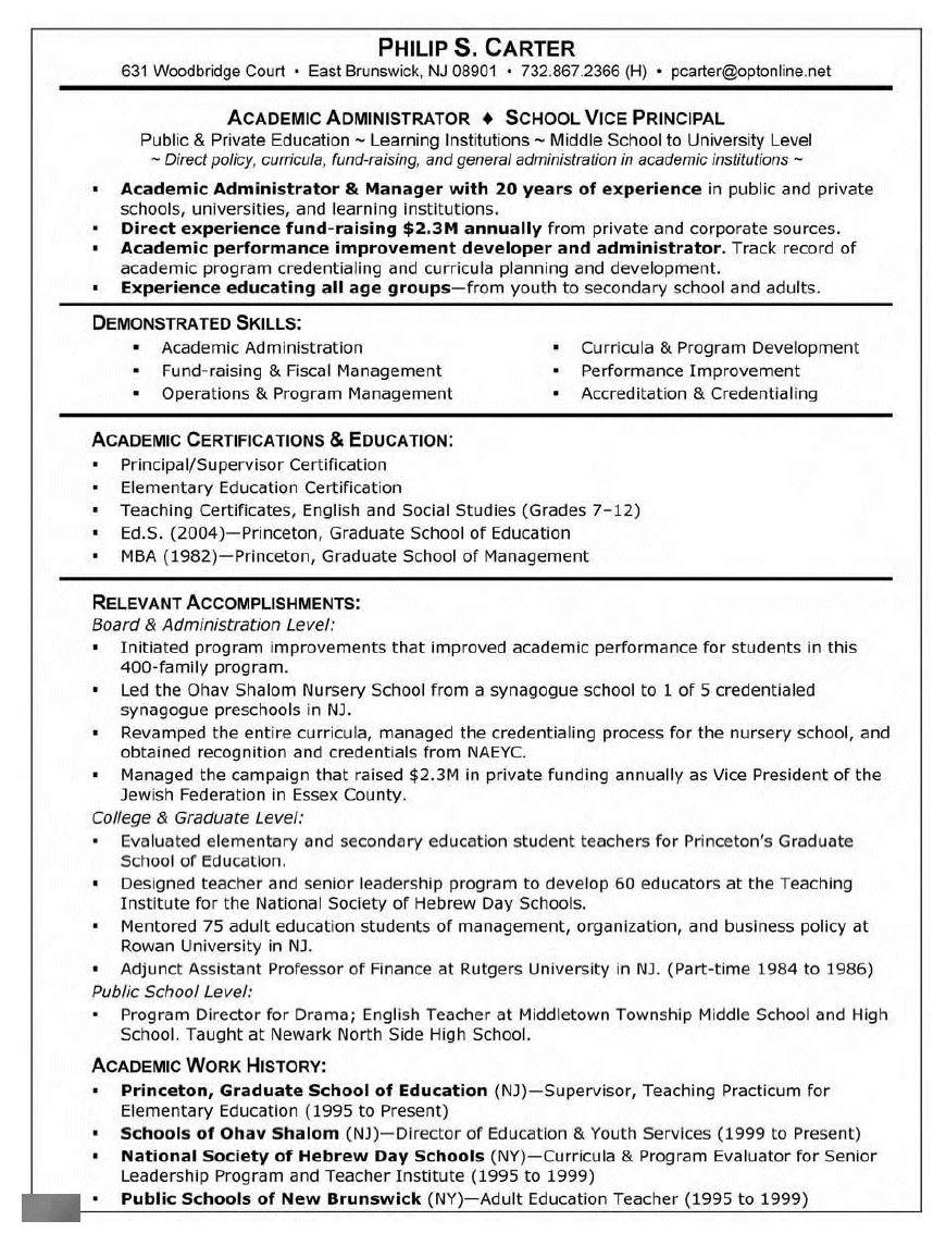 Curriculum Vitae For Graduate School Curriculum Vitae