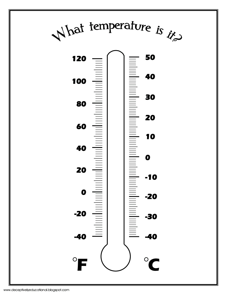 Thermometer Thema Het Weer The Weather Pinterest