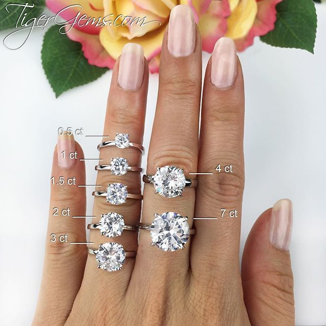 Which Size Would You Wear 💍 My Finger Size Is A 5 For