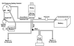 système alarme vehicules eagle schema d installation