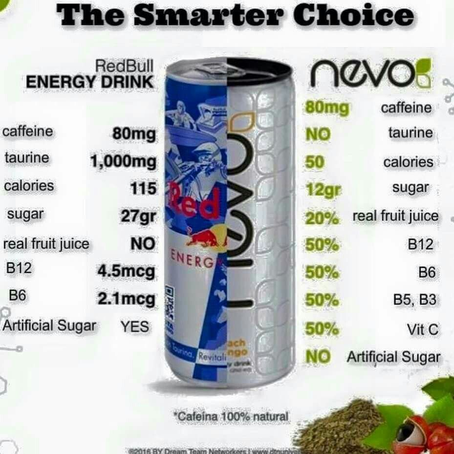 Available here healthy