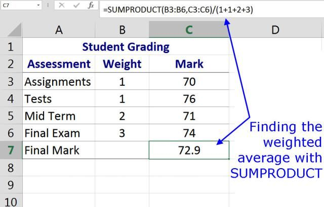 HereS How To Calculate Weighted Averages In Excel With Sumproduct