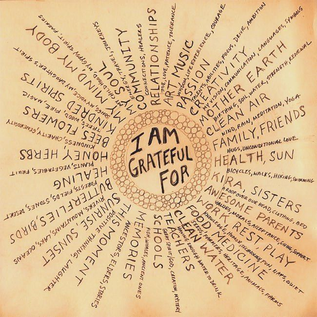 Day 3 Gratitude Its easy to focus on what we dont have and to become preoccupied with what we believe everyone else has. That gets you nowhere. This year I decided to be more grateful for what I have. It makes a huge difference to your mindset. Todays Challenge it to write down ten things that you are grateful for. There are some suggestions on the graphic. They can be the smallest of things. All you need is pen and paper although you can download funky gratitude sheets from Mr World Wide Web. R