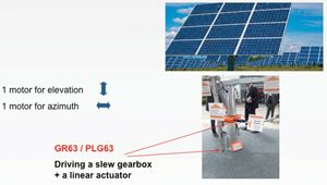 Solar Tracking Motors One For Elevation And Another For Azimuth Are Visible At The Base Of The Solar Panel Controlling P Solar Roof Solar Panel Solar Panels