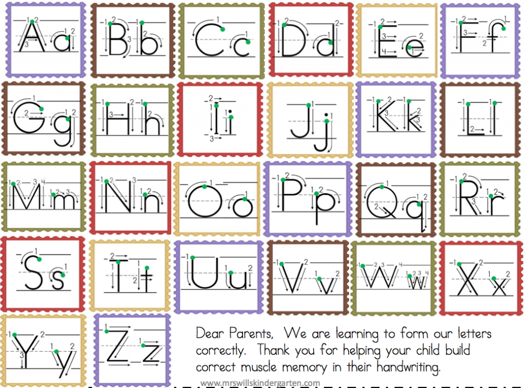 Free Letter Formation Chart for Writing Center – Letter Formation Worksheets