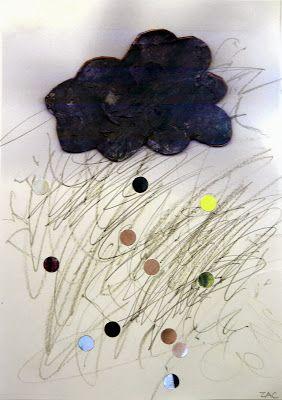 les petites têtes de l'art: Un mercredi tout gris