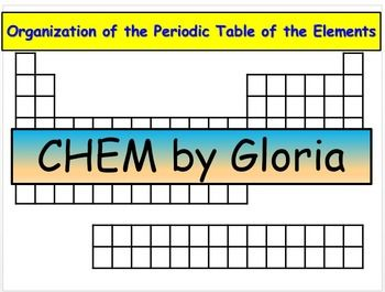 Organization of the periodic table powerpoint tpt science lessons the powerpoint is an introduction to the overall organization of the periodic table of elements topics covered are periods series families of the pt urtaz Images