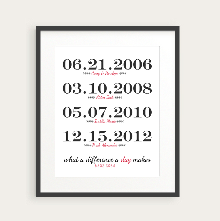 Family Dates Print   Personalized Family Wall Art Print .