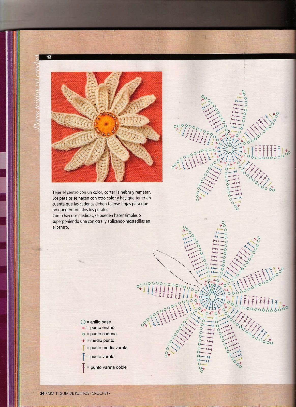 revistas de manualidades gratis | Ganchillo | Pinterest | Flores en ...