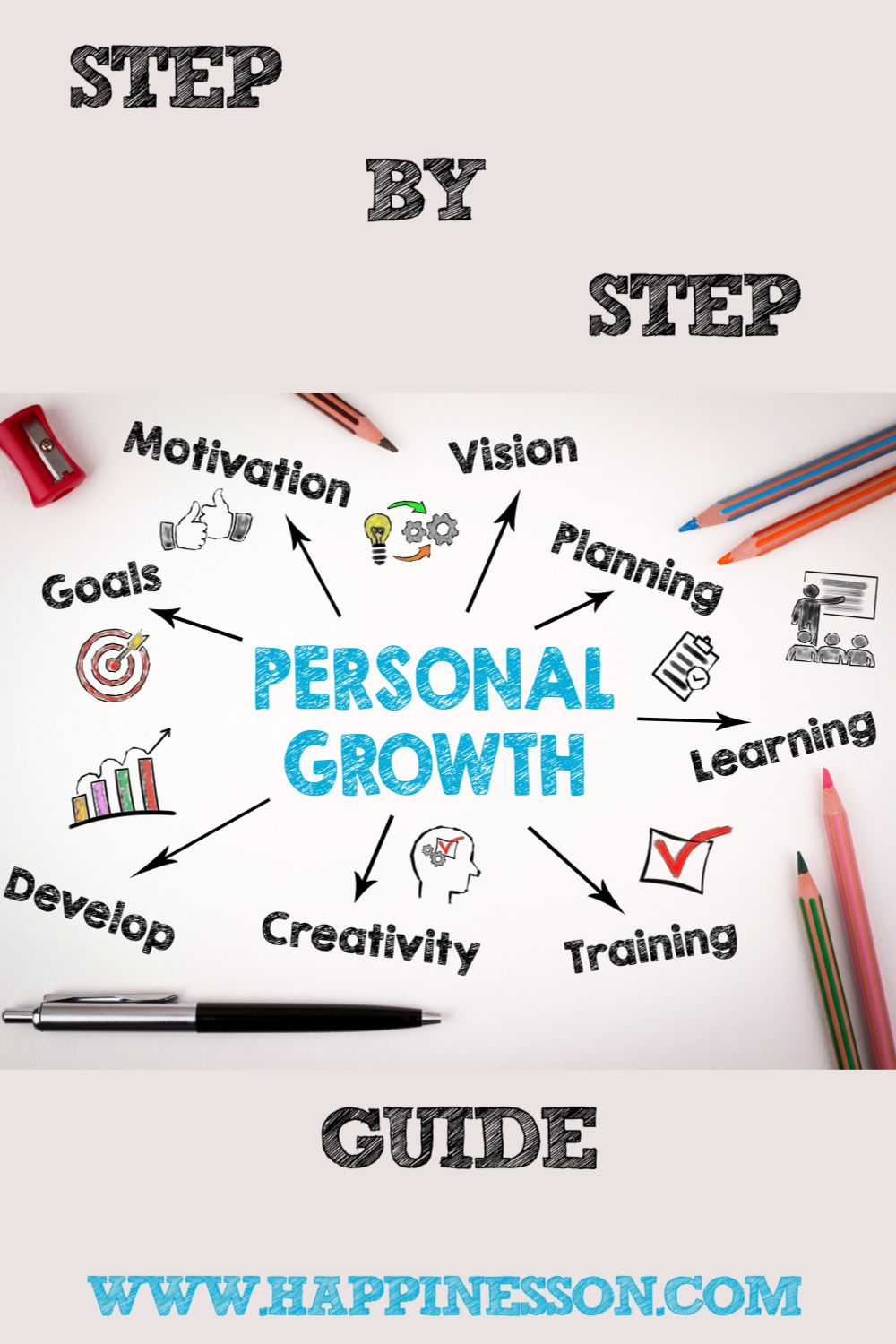 A personal development plan is a tool that will guide your