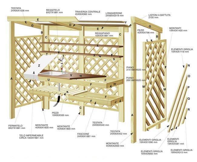Costruire una cucina da esterno cucina da esterno - Cucina da giardino ...