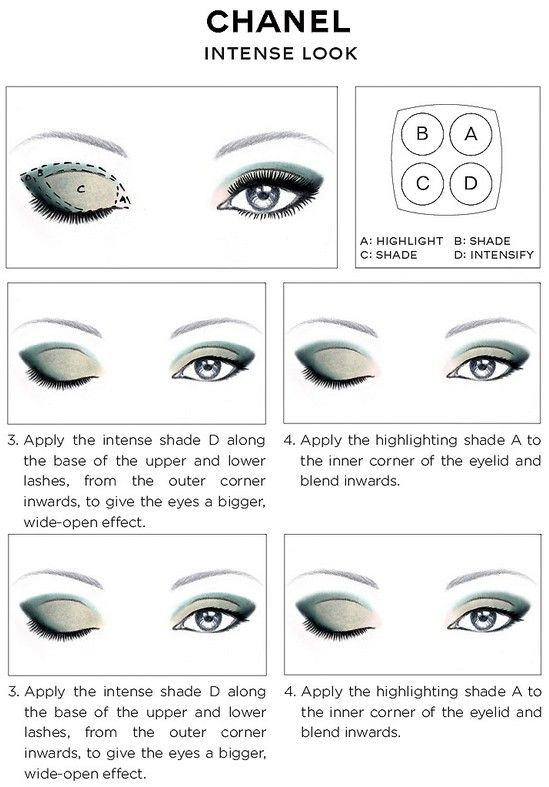 CHANEL - INTENSE LOOK GUIDE