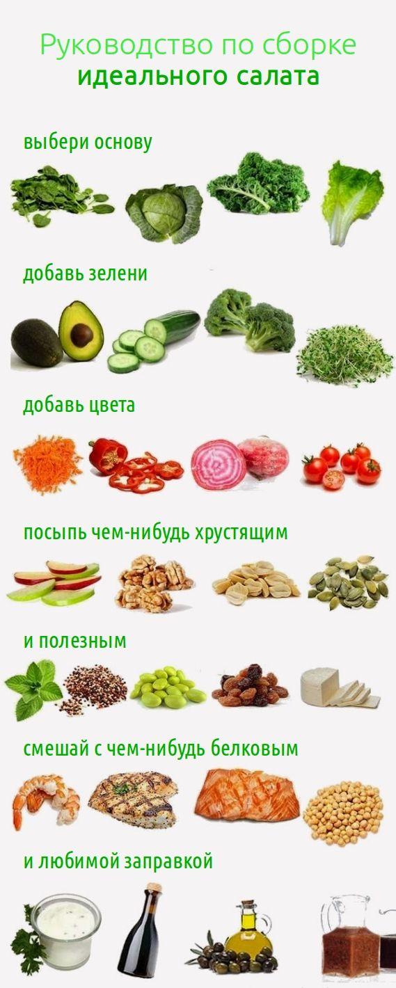 Собери свой салат   Здоровое питание