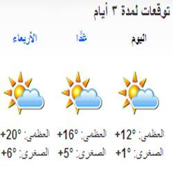 حالة الطقس المتوقعة على محافظة الزلفي شبكة سما الزلفي Home Decor Decals Decor Home Decor