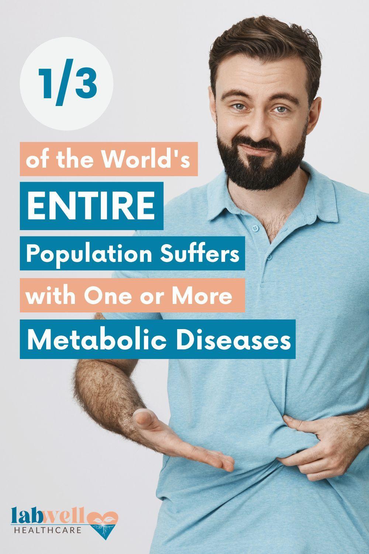 Metabolic Disease And 5 Healing Foods To Start Eating Now Dr Francesca Leblanc In 2020 Healing Food Metabolism Disease