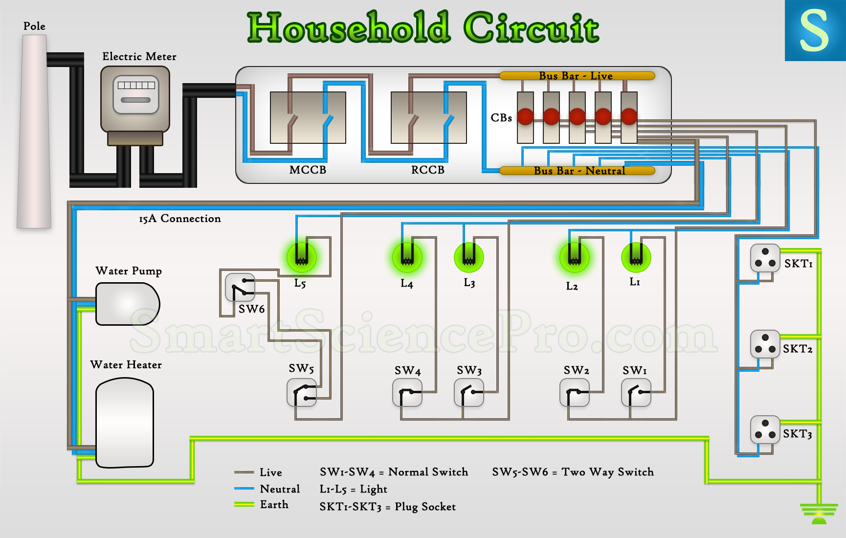 14 Great Ideas Of House Wiring Circuit Diagram Https Bacamajalah Com 14 Great Ideas Of House House Wiring Home Electrical Wiring Electrical Wiring Colours