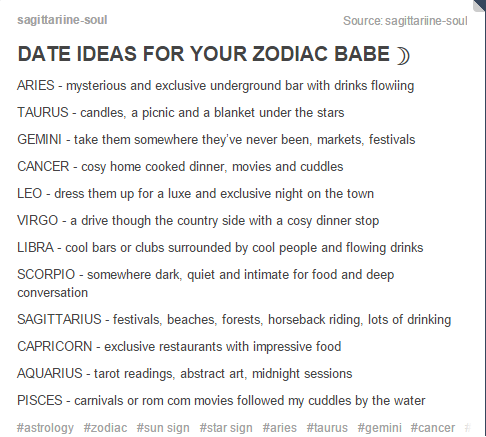 Zodiac Compatibility Calculator - Love and Sex