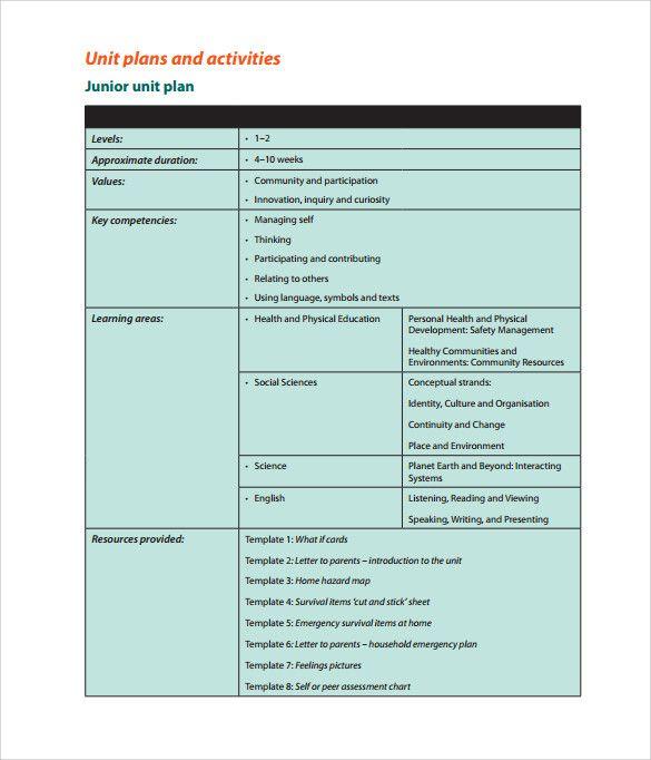 unit lesson plan template doc elegant unit plan template