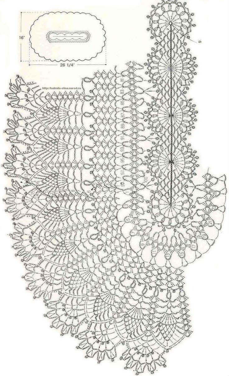 Crochet oval doily chart: | Baños | Crochet Doilies, Crochet y ...
