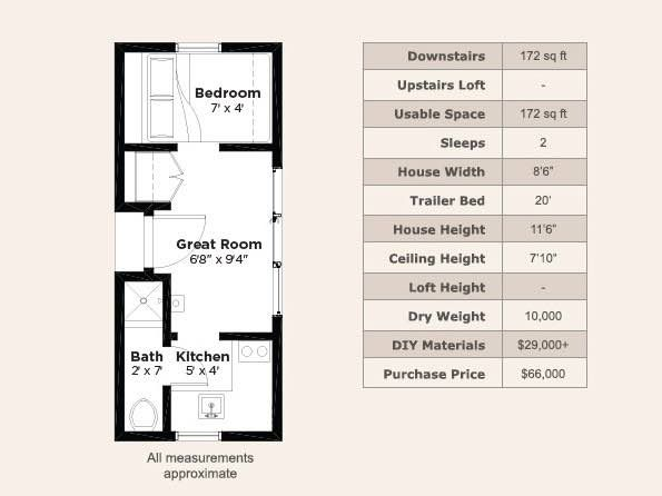 Admirable 8 Best Ideas About Tiny House Floorplans On Pinterest House Largest Home Design Picture Inspirations Pitcheantrous