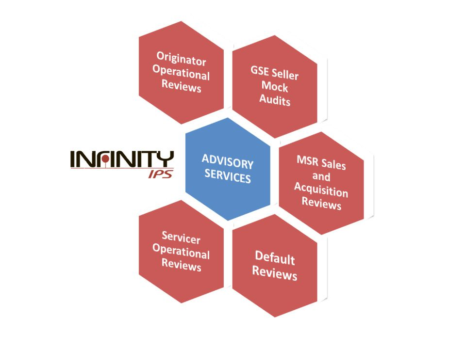 Infinityips3 mortgage banking real estate investment