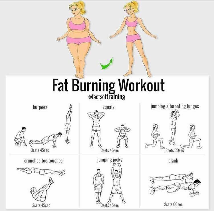 Out Exercices Cardio Burning Fat Pinterest Workout Working For xO1Pv