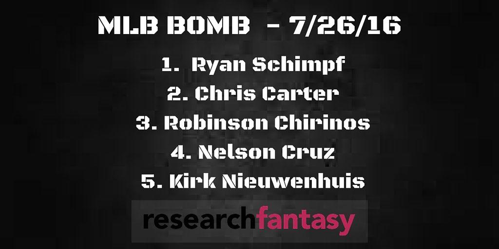 Todays top projected #mlb #dfs #fantasybaseball #baseball home run threats! Check us out for more!