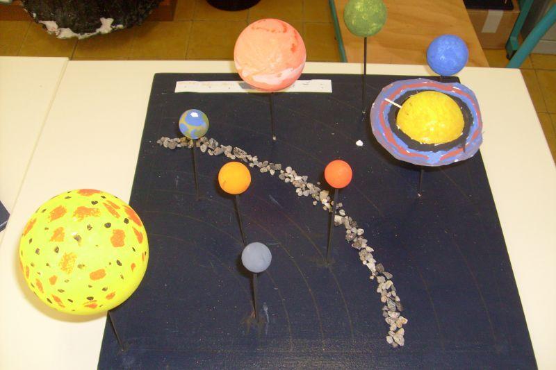 Les CM2 de Jean Macé » Projet « Astronomie » 2010-2011 Astronomie - maquette de maison a construire