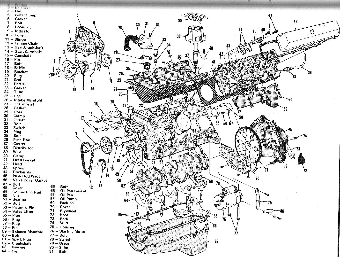 Complete V-8 Engine Diagram | Engines, Transmissions 3-D Lay out ...