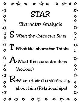 Character AnalysisStar Chart And Organizer  Classroom