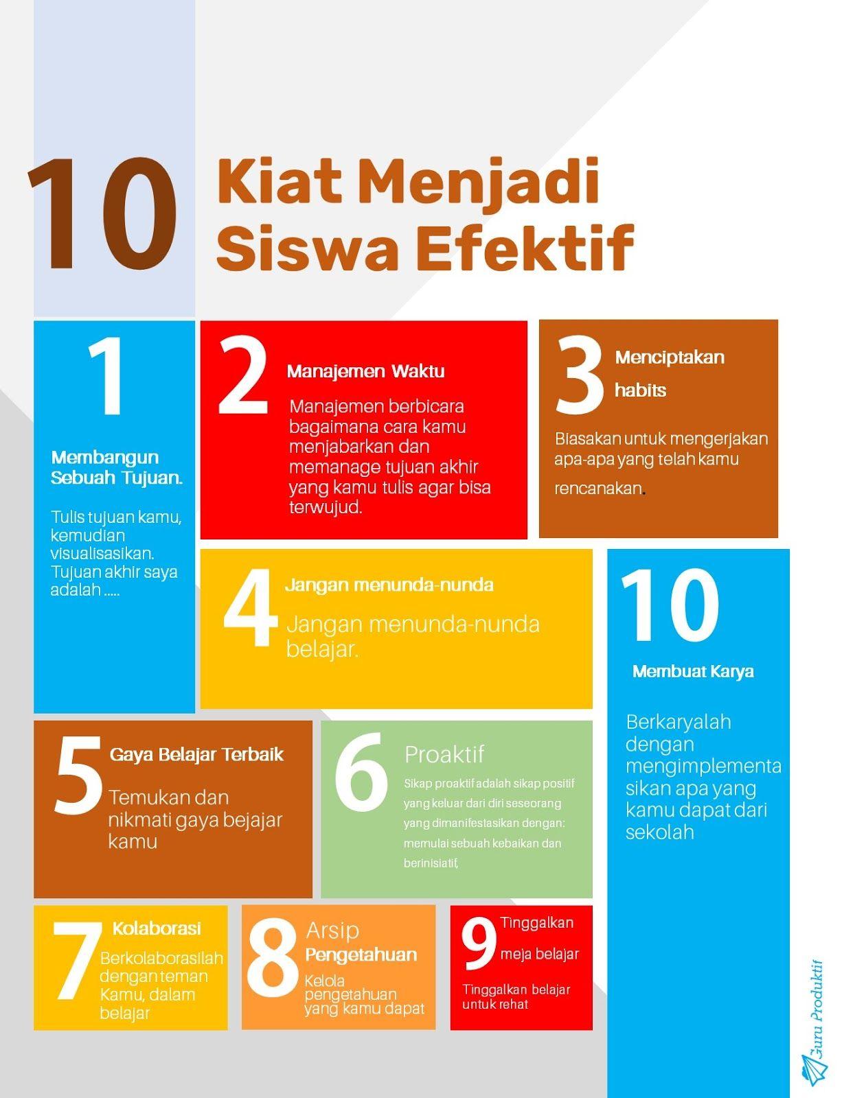 10 Kiat Menjadi Siswa Efektif Siswateladan Tipsiswa Guruproduktif Tipspendidikan Pendidikan Mediapendidikan Belajar Pendidikan Kutipan Pendidikan
