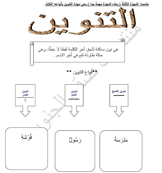 تعليم الإملاء للأطفال Learn Arabic Language Learning Arabic Reading Comprehension