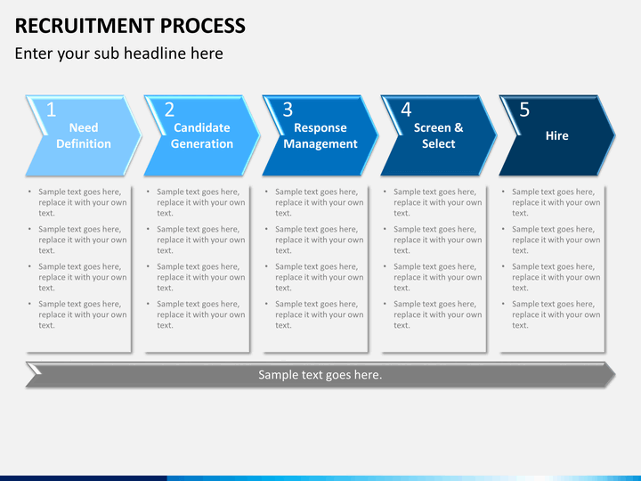 Recruitment Process Recruitment Powerpoint Templates Powerpoint