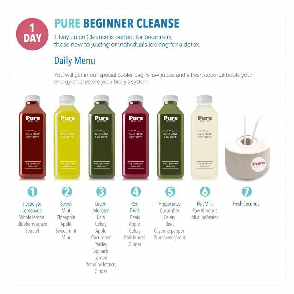 Helpful juice tips and techniques for juicing for