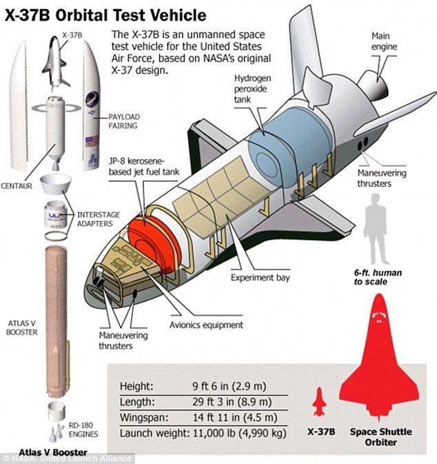 government space shuttle program - photo #21