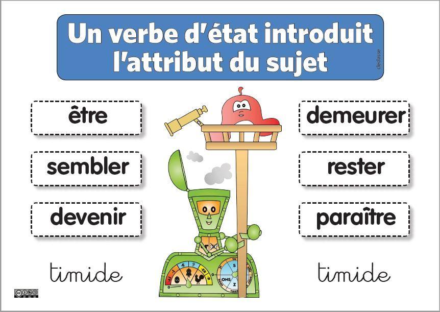 L Attribut Du Sujet Les Cles De Ma Classe Attribut Du Sujet Grammaire Cm2 Complement De Phrase