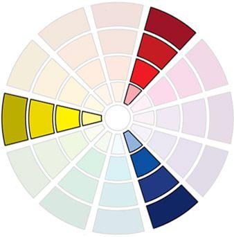 Colour Wheel Match Tool Jewelry Chart Pinterest Palette