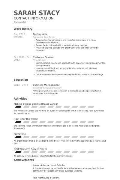 Teacher Aide Resume Dietary Aide Resume Samples Visualcv Database Caregiver Elderly