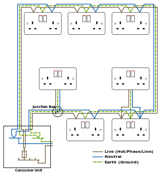 Ring Circuit Wikipedia Home Electrical Wiring House Wiring Electrical Wiring