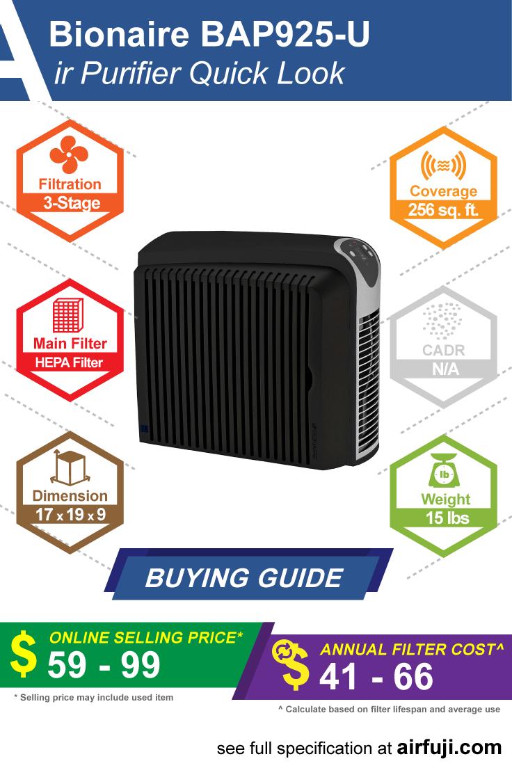 Bionaire BAP925U Quick Review Air purifier, Purifier