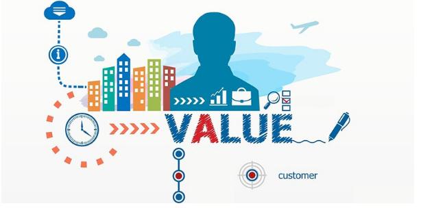 Understanding Customer Value The Key To Customer Satisfaction And Loyalty Understanding Marketing Cost Customer Satisfaction