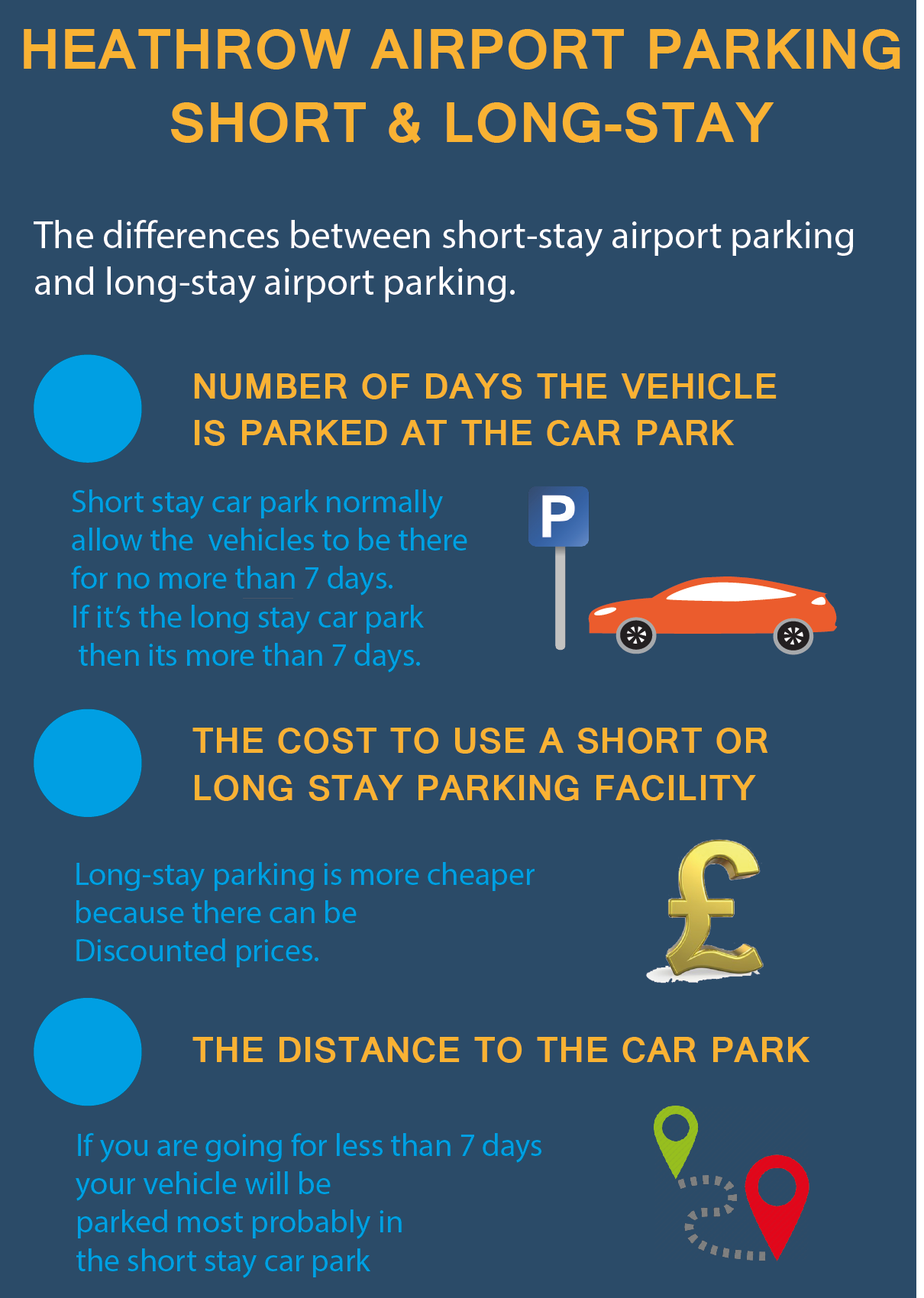 What Is Heathrow Airport Parking Short Long Stay Park Shorts