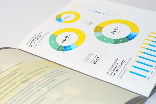 MagnaGlobal Media Economy Report Vol.2 by Martin Oberhäuser, via #Behance #Design #Infographics