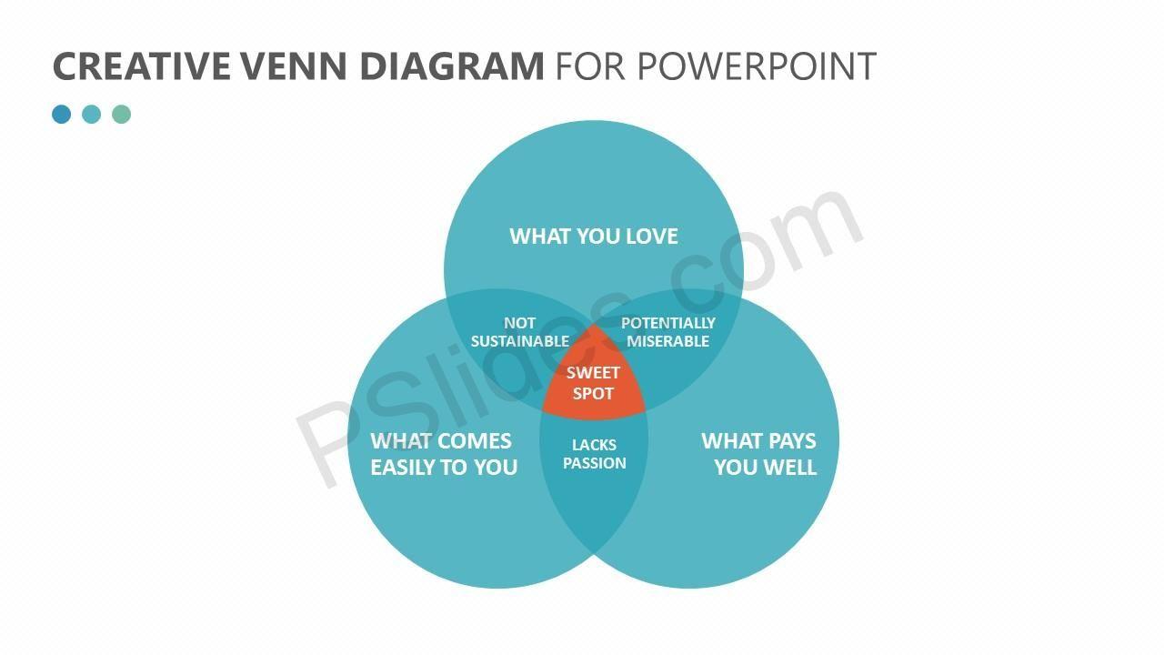Free Creative Venn Diagram For Powerpoint Powerpoint Templates