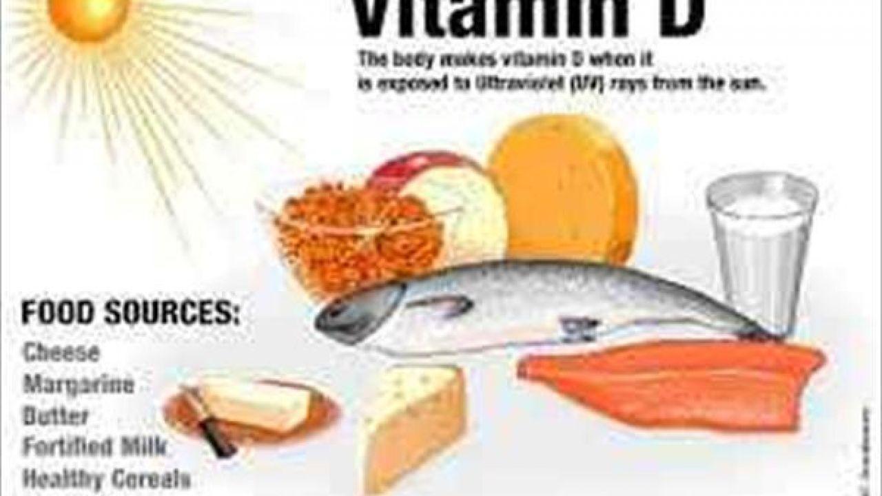 أخذ فيتامين د مع الكالسيوم Vitamin D Vitamins Skin Nutrition